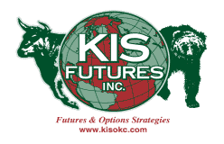 KIS FUTURES, INC.